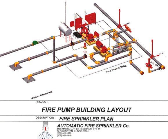home fire sprinkler system design home sprinkler system design home. beautiful ideas. Home Design Ideas